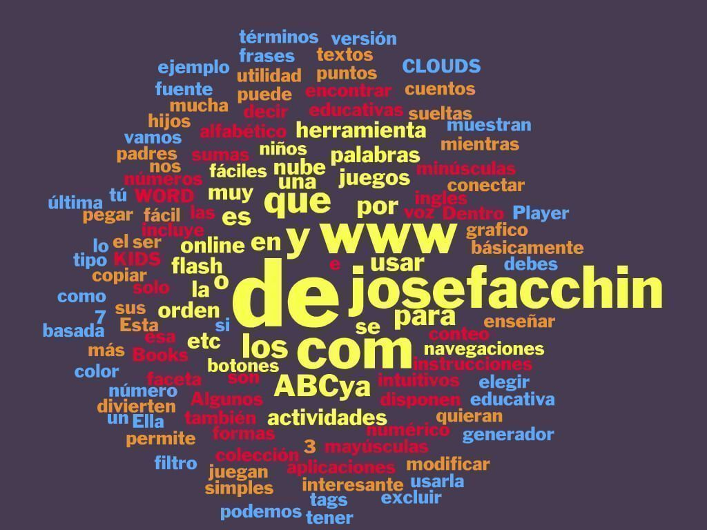 ABCya - Nube de palabras gratis (WORD CLOUDS FOR KIDS)
