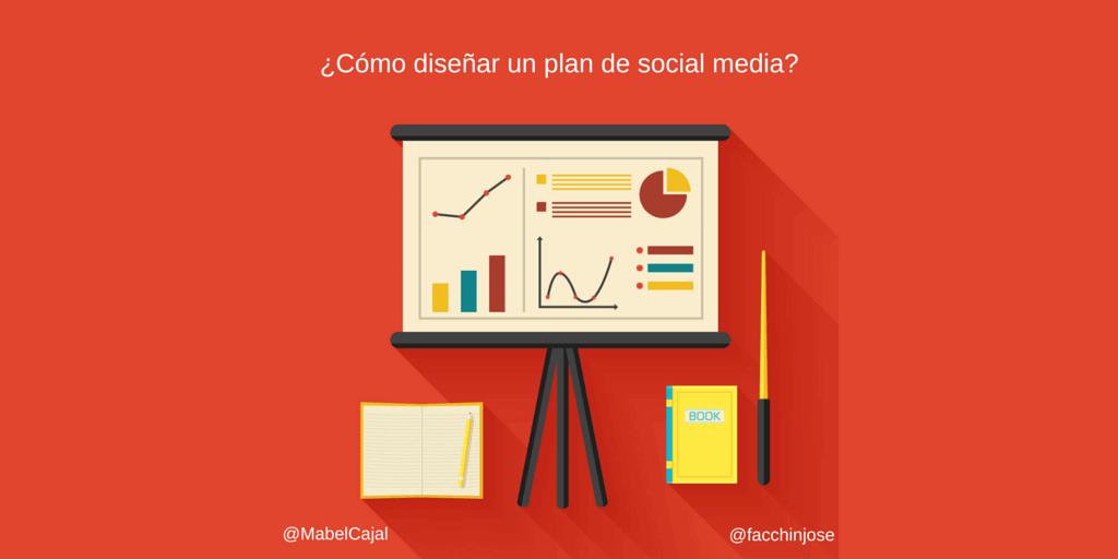 Cómo hacer un plan de social media marketing? \