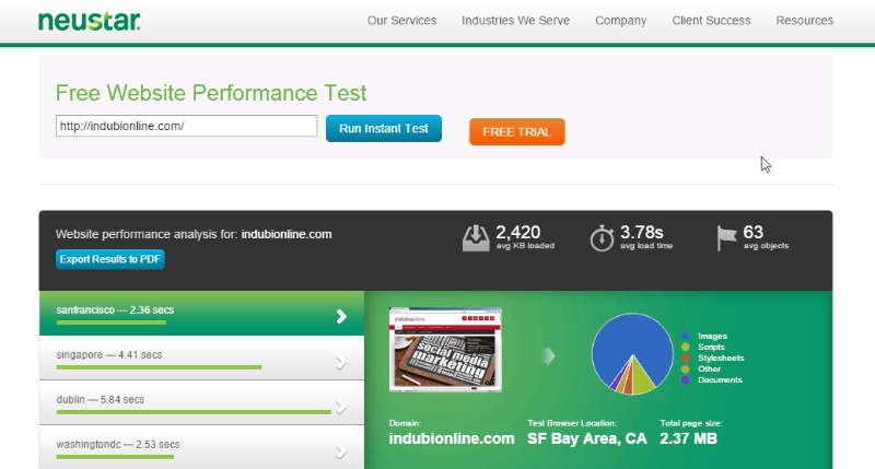 Free Website Performance Test - Medir la velocidad de carga #web