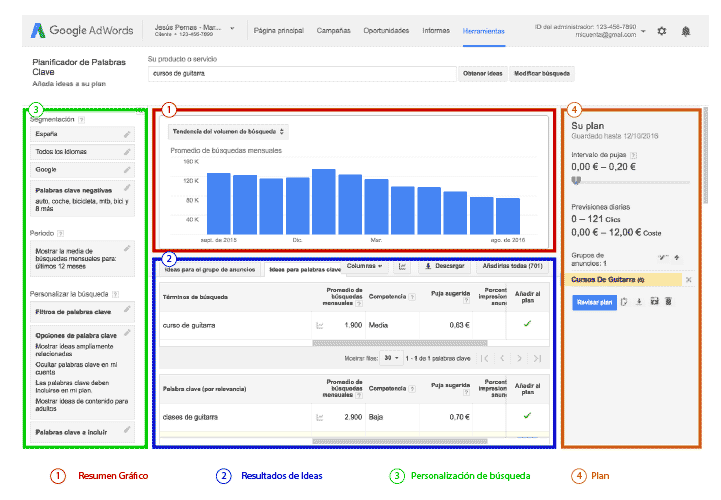 Structure of the Google Ads keyword planner