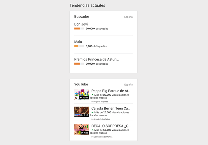 Tendencias actuales en google Trends