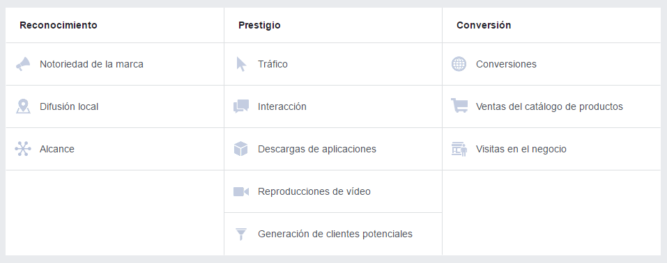 ¿Cúal es tu objetivo de marketing en Facebook Ads?