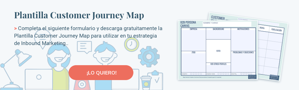Descarga la Plantilla de Customer Journey Map